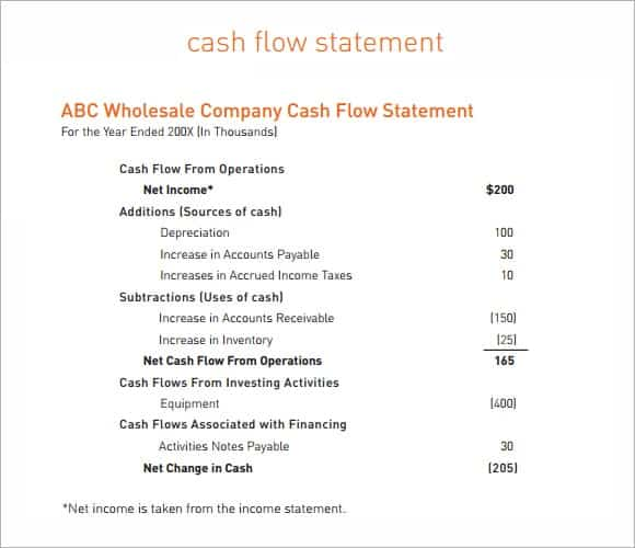 Cash Flow Statement Format image 22