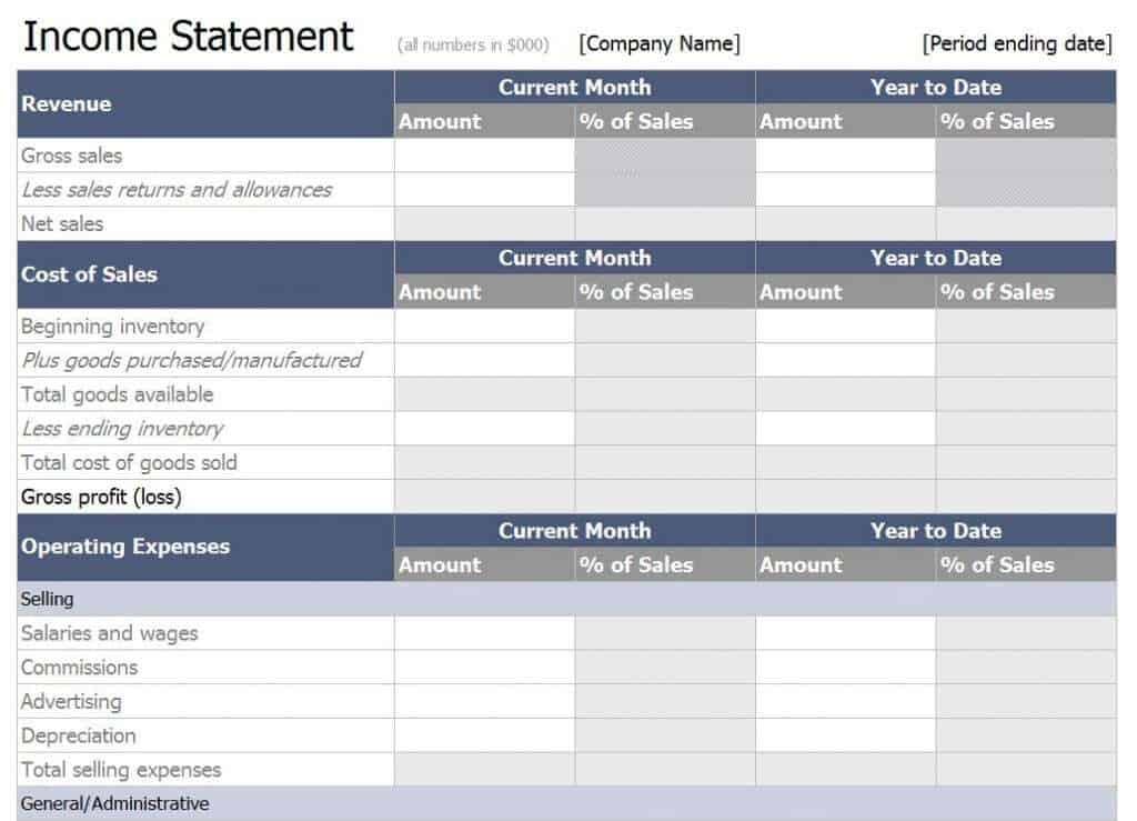 Financial Statement Template 444
