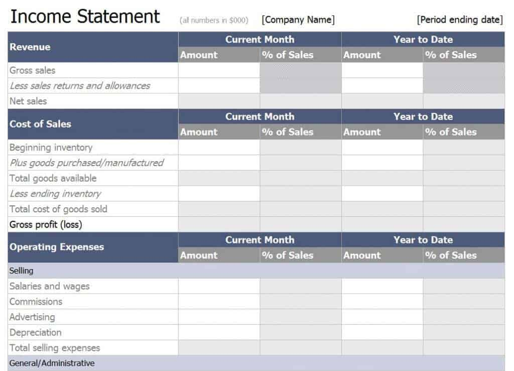 8 free financial statement templates
