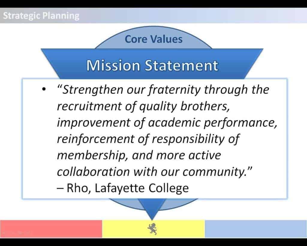 mission statement templates 333