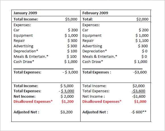 profit and loss statement image 233