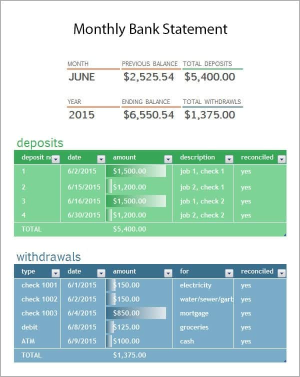 9 free bank statement templates word excel sheet pdf