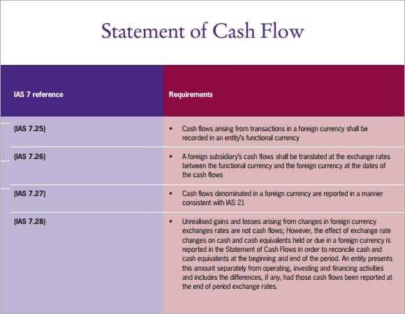 statement of cash flow template image 1212